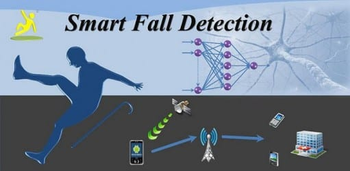 Best Fall Detection Apps For Ios And Android Reviewster