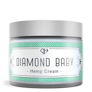 How many CBD manufacturers are there?