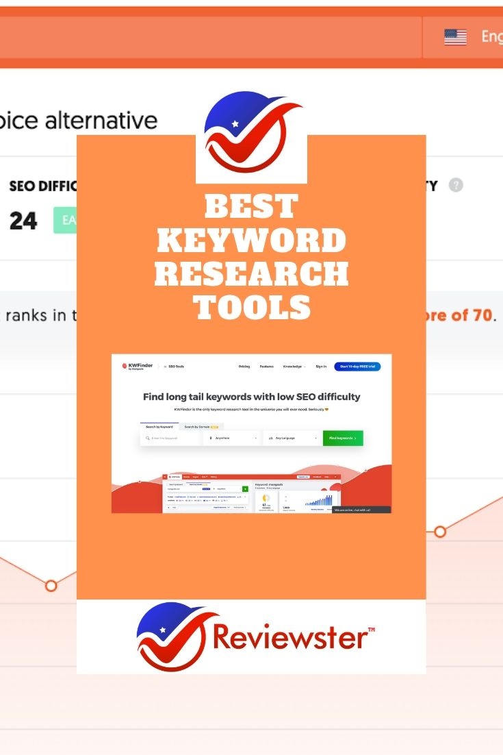 THE 10 Best Keyword Research Tools To Use In 2019 For Better SEO